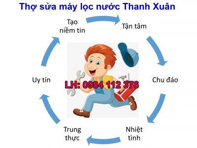 Sửa máy lọc nước Thanh Xuân